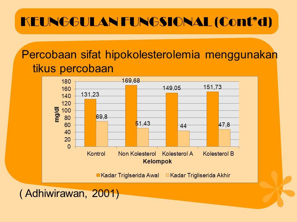 KEUNGGULAN FUNGSIONAL (Cont'd)