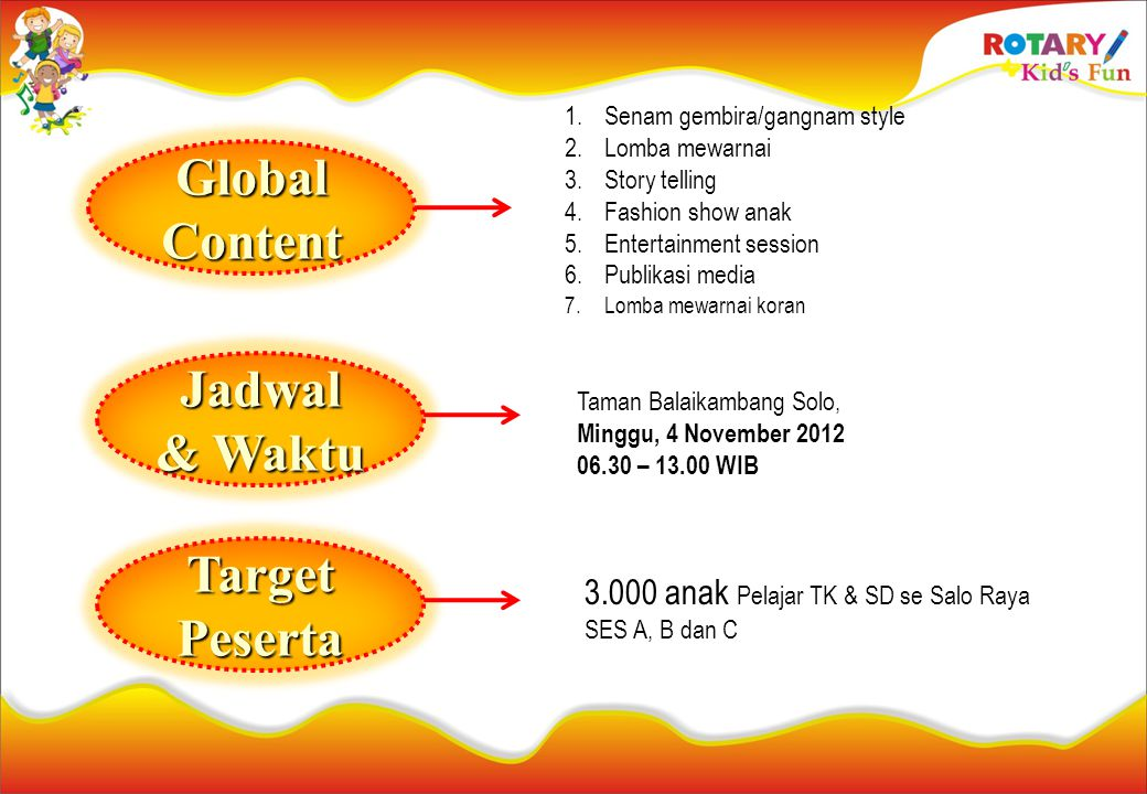 Global Content Jadwal & Waktu Target Peserta