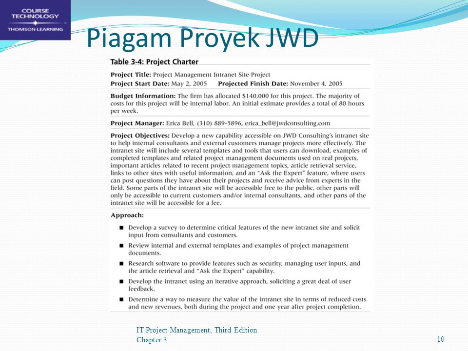 Piagam Proyek JWD IT Project Management, Third Edition Chapter 3