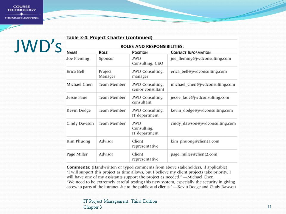 JWD's Project Charter IT Project Management, Third Edition Chapter 3