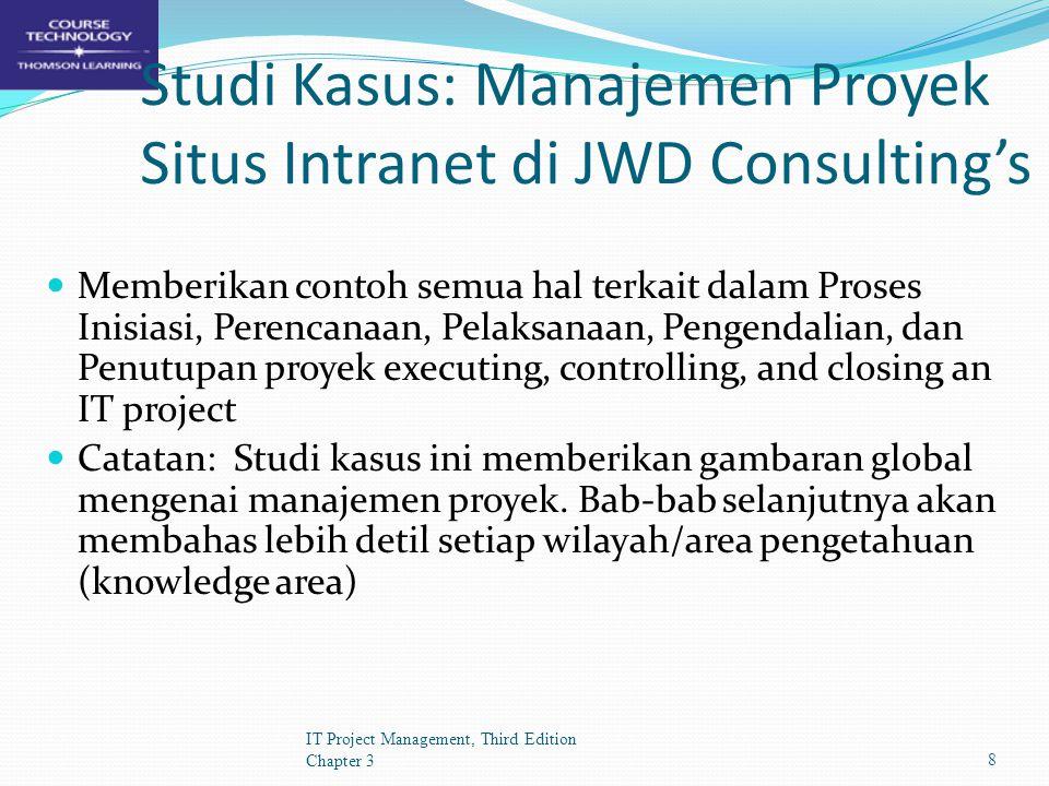 Studi Kasus: Manajemen Proyek Situs Intranet di JWD Consulting's