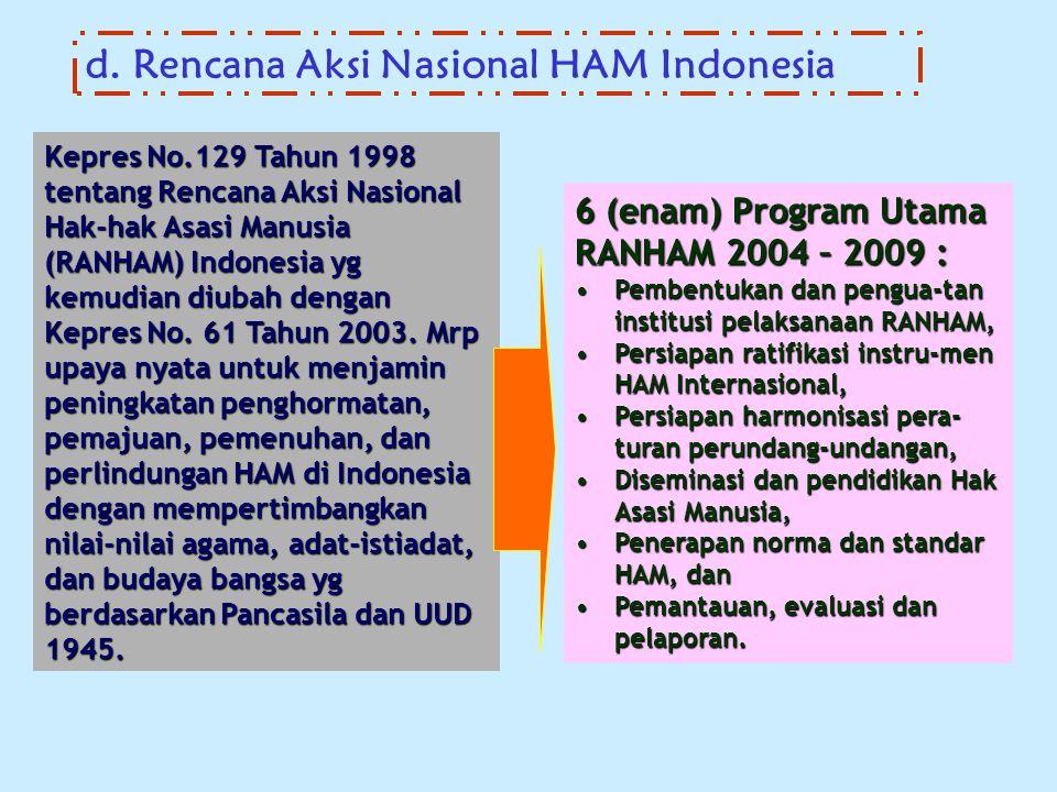 d. Rencana Aksi Nasional HAM Indonesia
