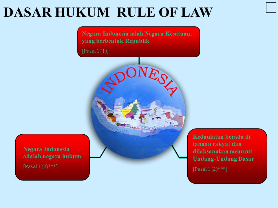 DASAR HUKUM RULE OF LAW INDONESIA