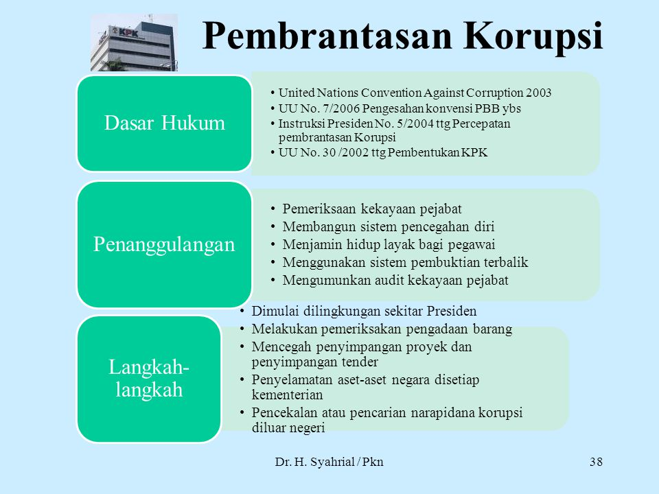 Pembrantasan Korupsi Pemeriksaan kekayaan pejabat