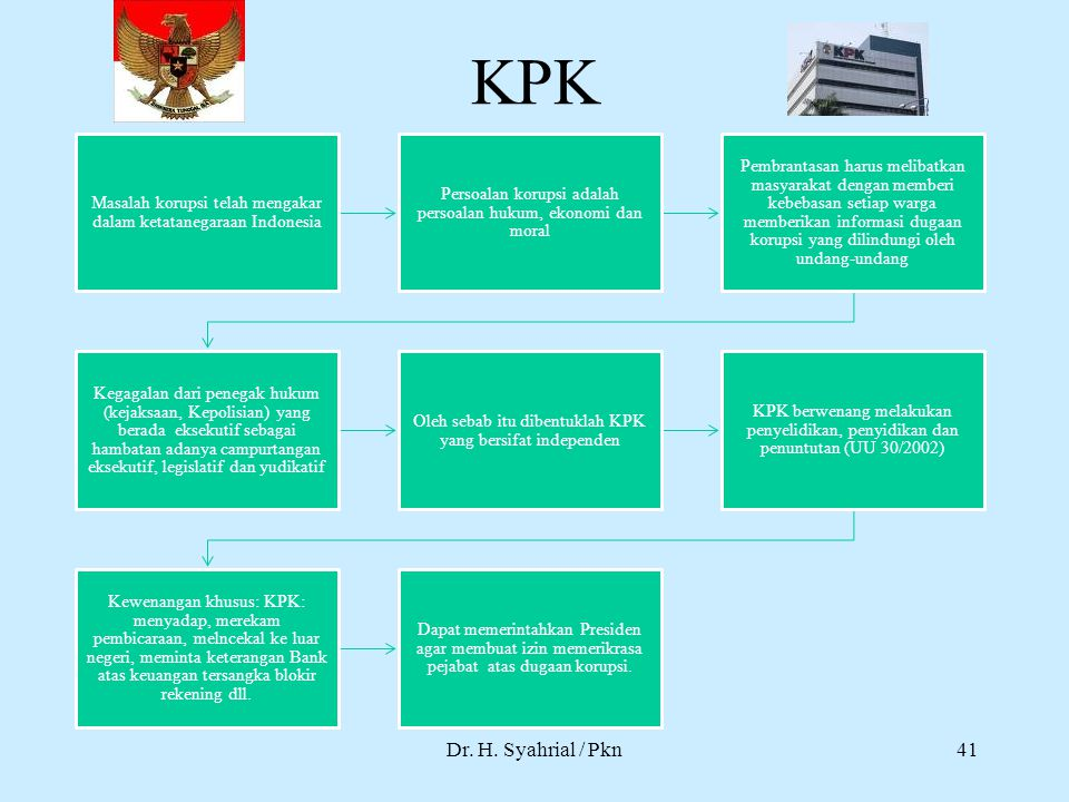 KPK Masalah korupsi telah mengakar dalam ketatanegaraan Indonesia. Persoalan korupsi adalah persoalan hukum, ekonomi dan moral.