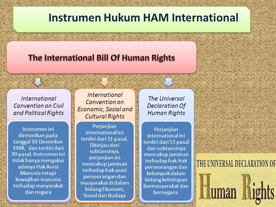 Instrumen Hukum HAM International