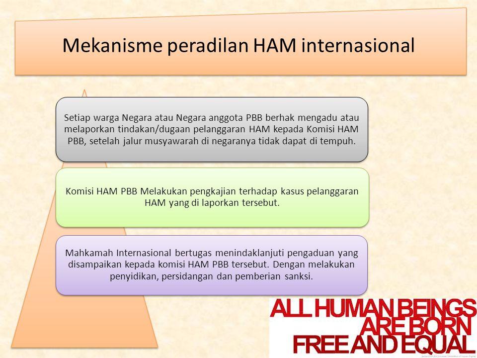 Mekanisme peradilan HAM internasional