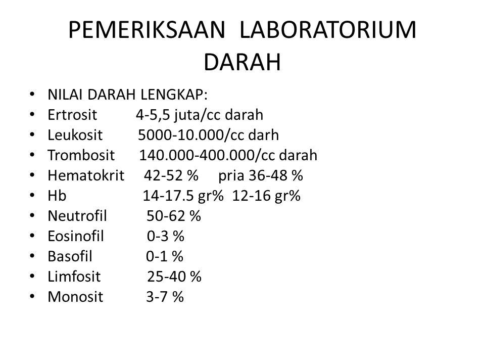 PEMERIKSAAN LABORATORIUM DARAH