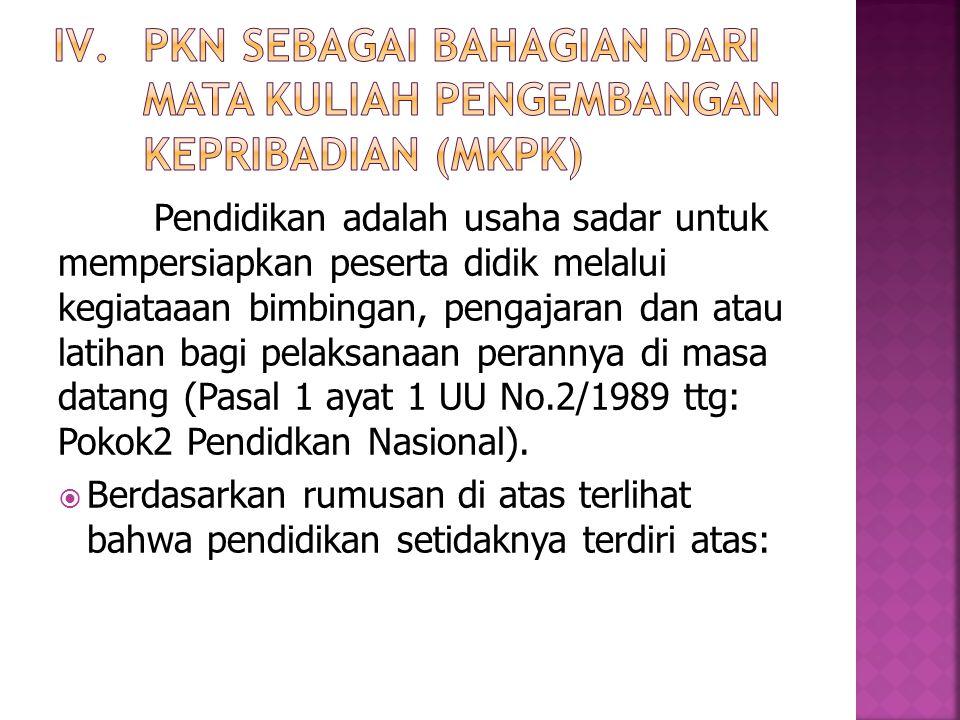 PKn sebagai bahagian dari Mata Kuliah Pengembangan Kepribadian (MKPK)