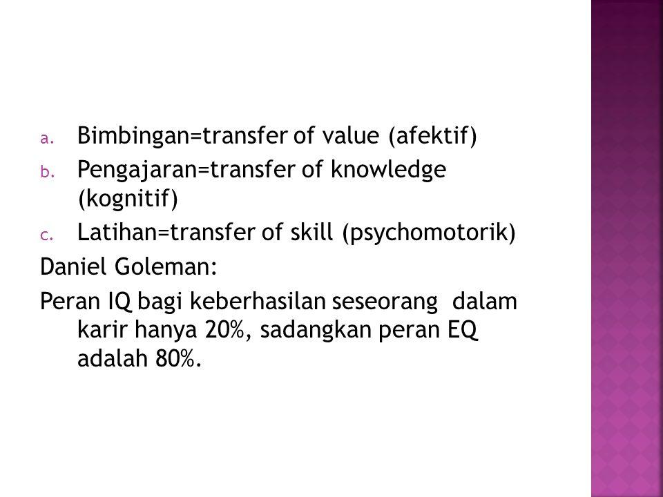 Bimbingan=transfer of value (afektif)