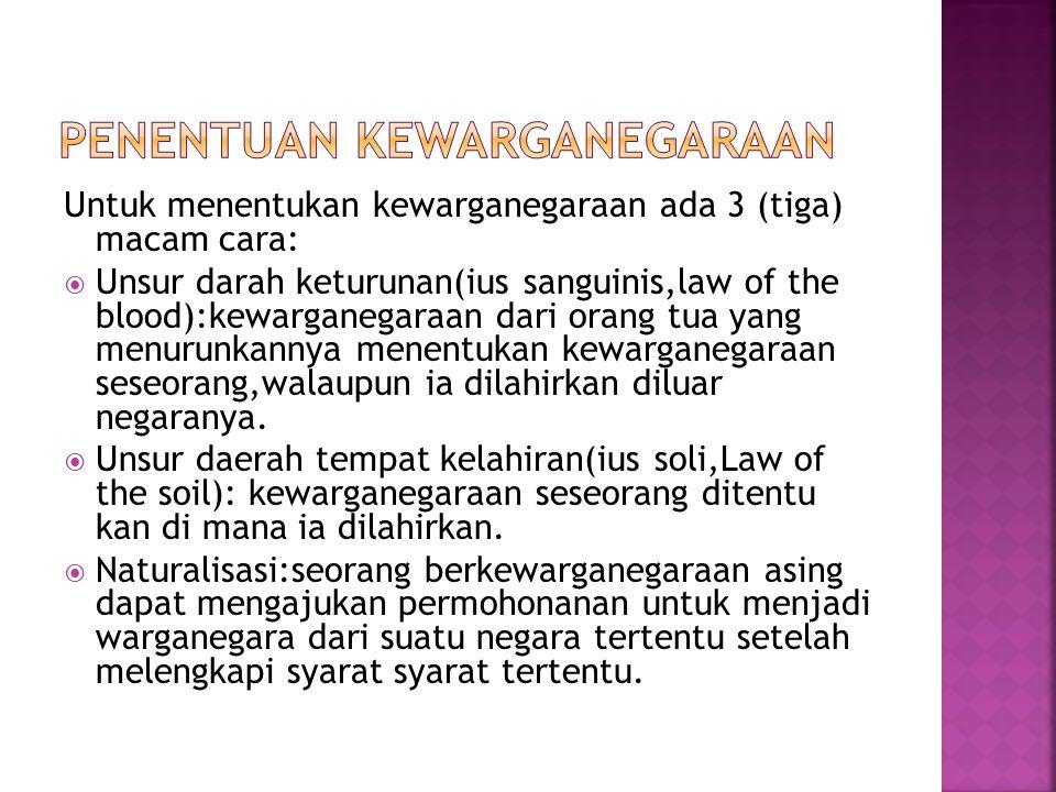 Penentuan Kewarganegaraan