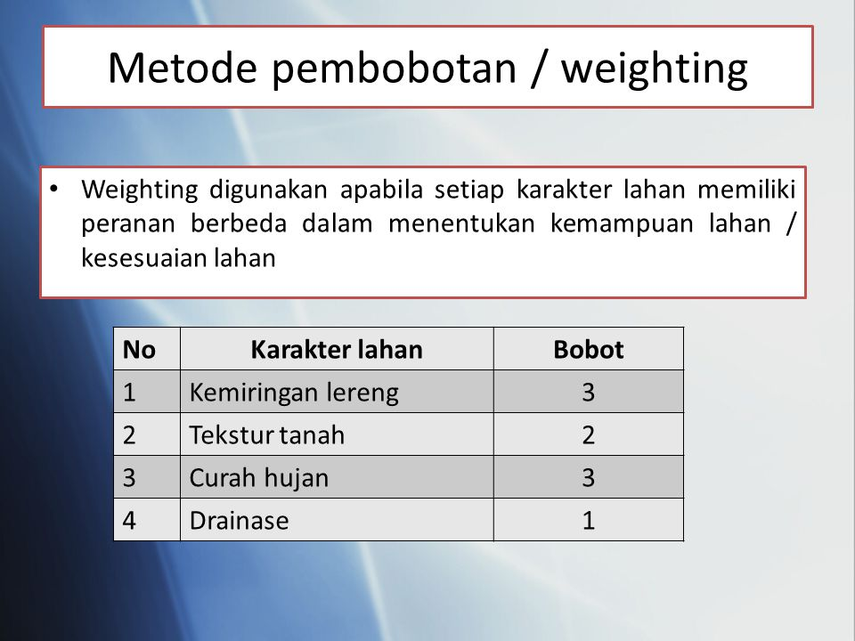Metode pembobotan / weighting
