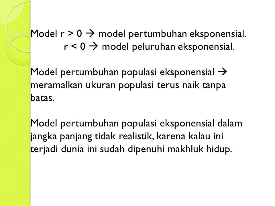 Model r > 0  model pertumbuhan eksponensial.
