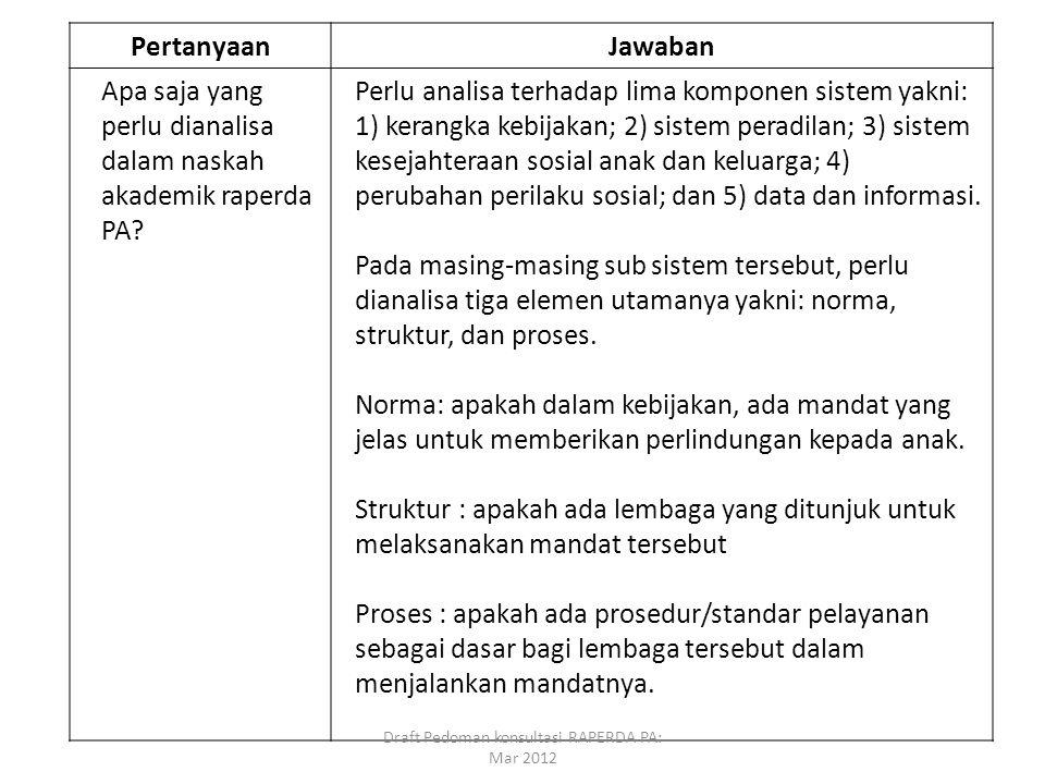 Draft Pedoman konsultasi RAPERDA PA: Mar 2012