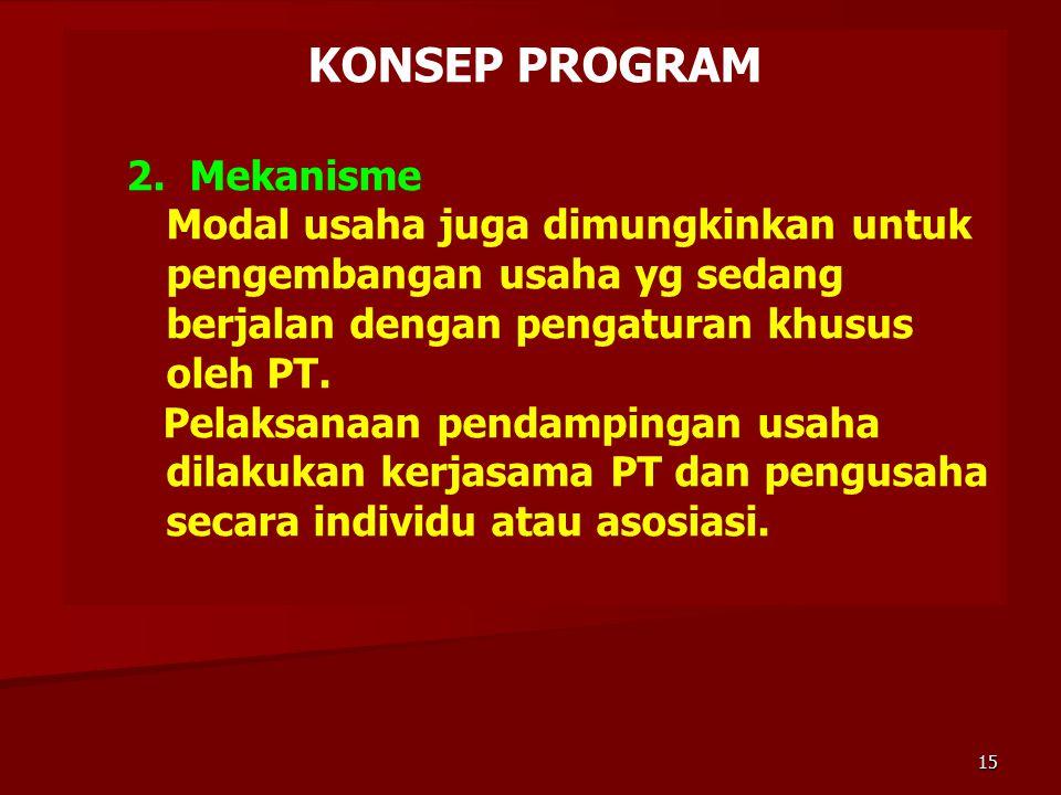 KONSEP PROGRAM 2. Mekanisme Modal usaha juga dimungkinkan untuk pengembangan usaha yg sedang berjalan dengan pengaturan khusus oleh PT.