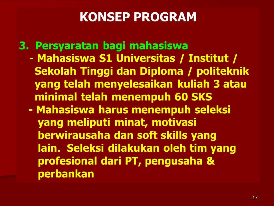 KONSEP PROGRAM 3. Persyaratan bagi mahasiswa - Mahasiswa S1 Universitas / Institut / Sekolah Tinggi dan Diploma / politeknik.