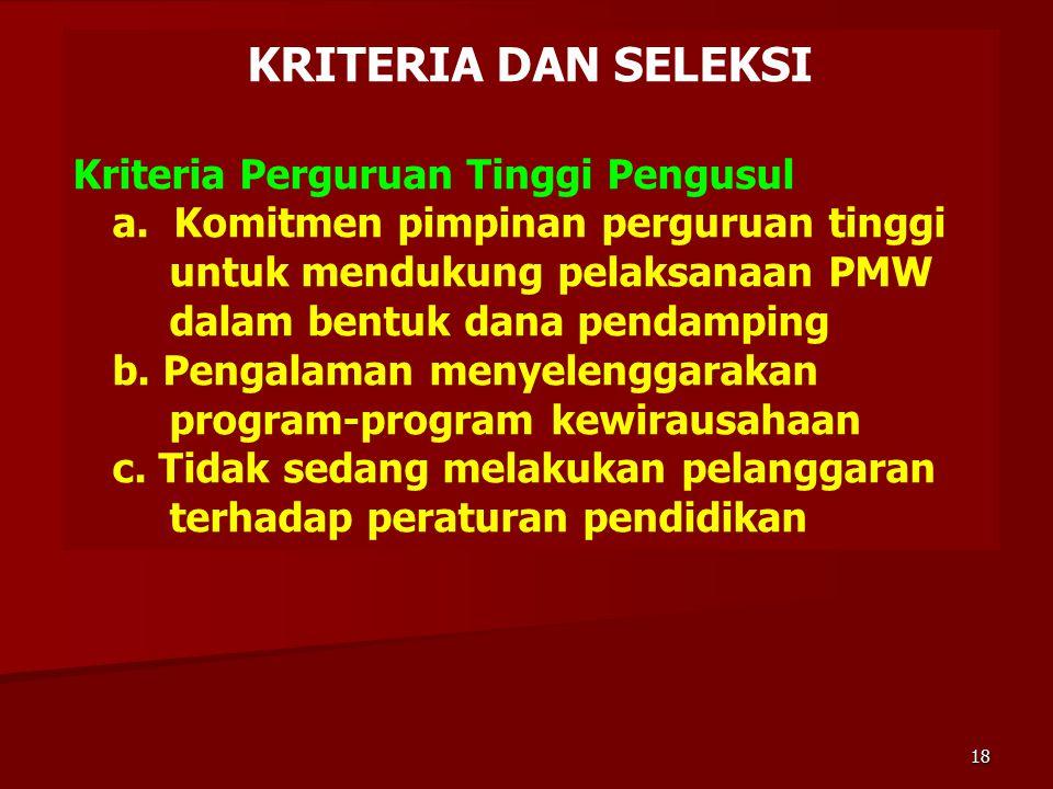 KRITERIA DAN SELEKSI Kriteria Perguruan Tinggi Pengusul a. Komitmen pimpinan perguruan tinggi. untuk mendukung pelaksanaan PMW.