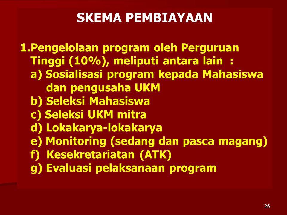 SKEMA PEMBIAYAAN 1.Pengelolaan program oleh Perguruan Tinggi (10%), meliputi antara lain : a) Sosialisasi program kepada Mahasiswa.