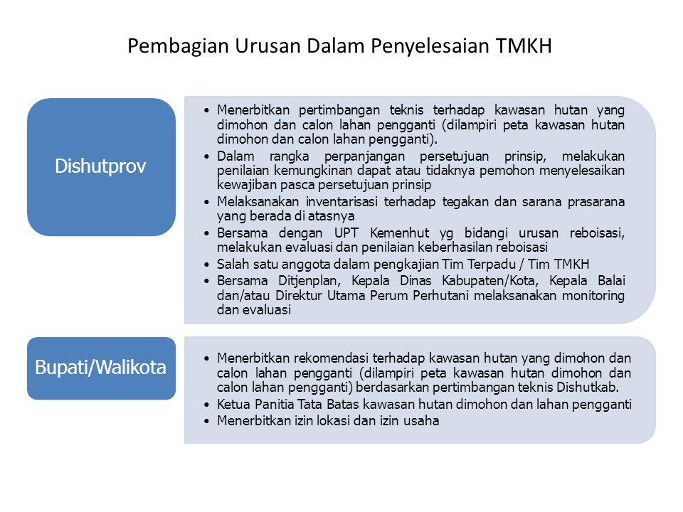 Pembagian Urusan Dalam Penyelesaian TMKH