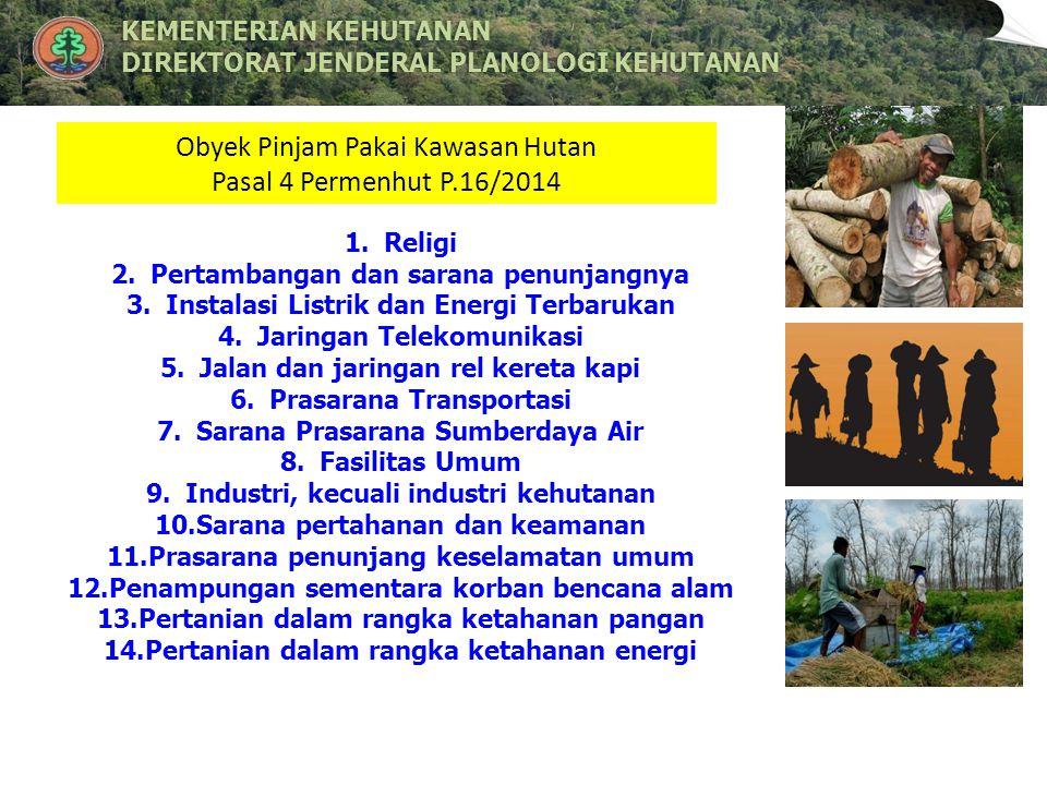 Obyek Pinjam Pakai Kawasan Hutan Pasal 4 Permenhut P.16/2014