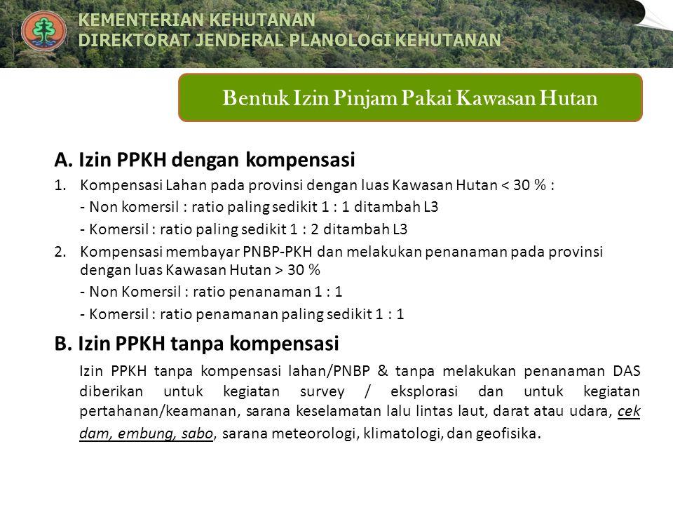 Bentuk Izin Pinjam Pakai Kawasan Hutan