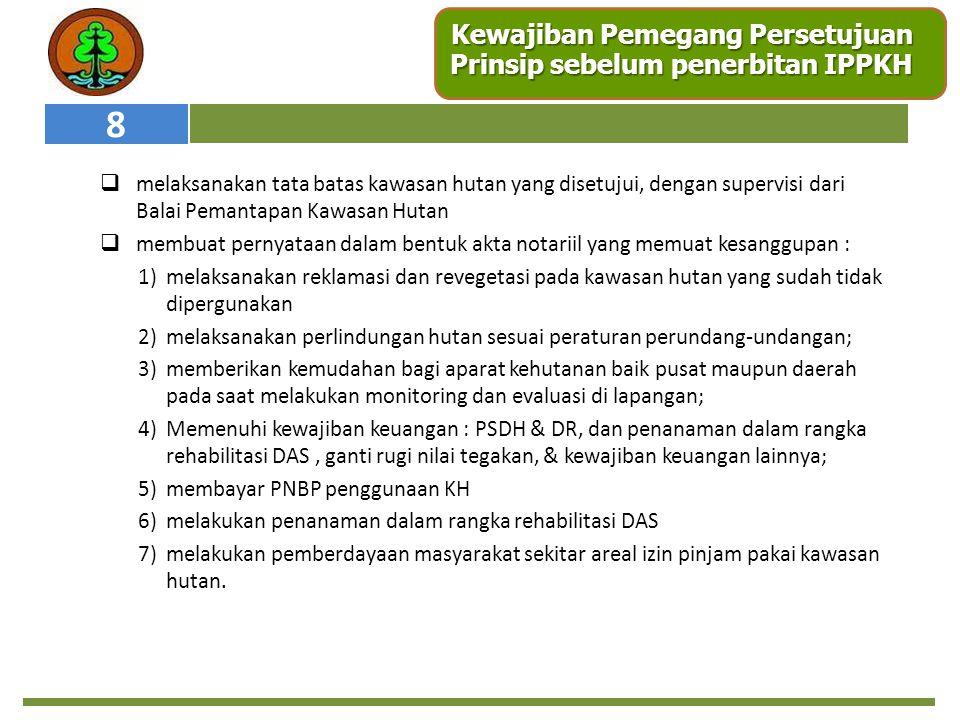 Kewajiban Pemegang Persetujuan Prinsip sebelum penerbitan IPPKH