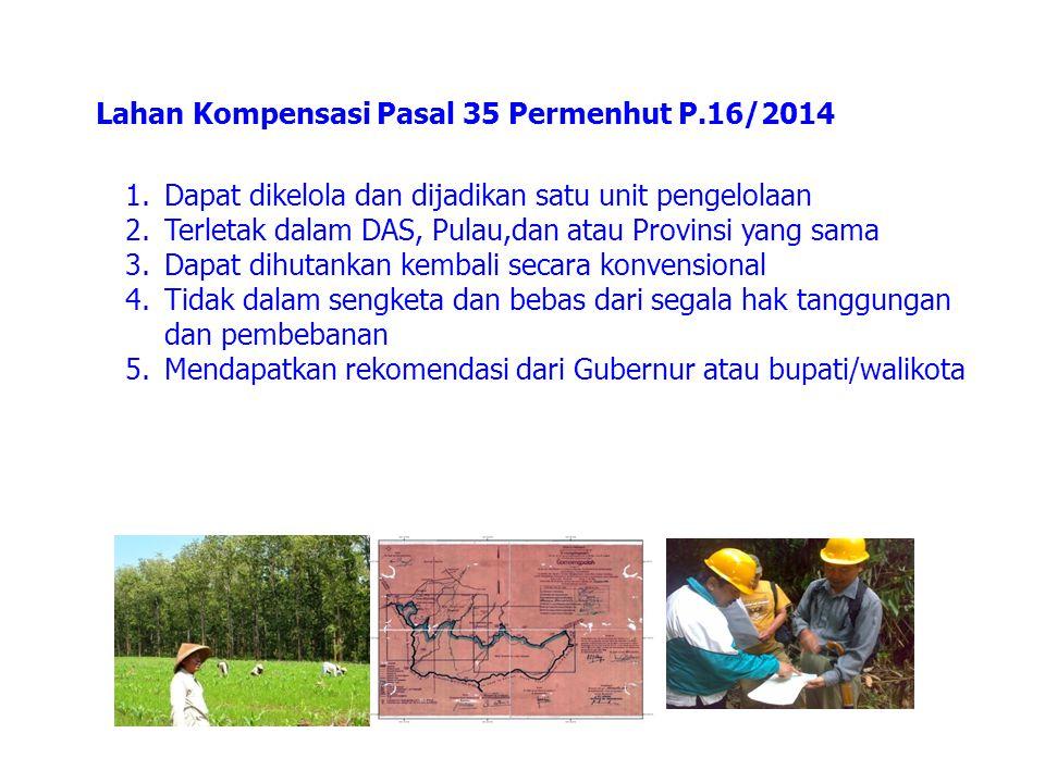 Lahan Kompensasi Pasal 35 Permenhut P.16/2014