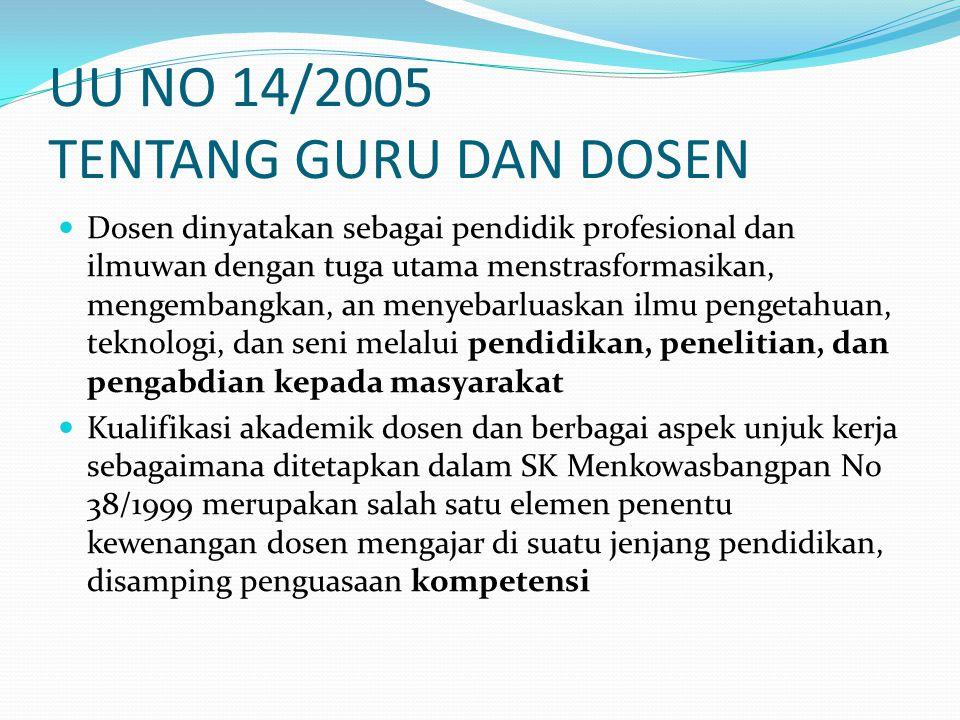 UU NO 14/2005 TENTANG GURU DAN DOSEN