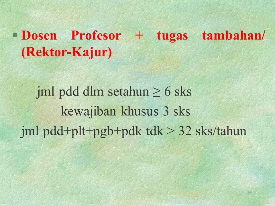 Dosen Profesor + tugas tambahan/ (Rektor-Kajur)