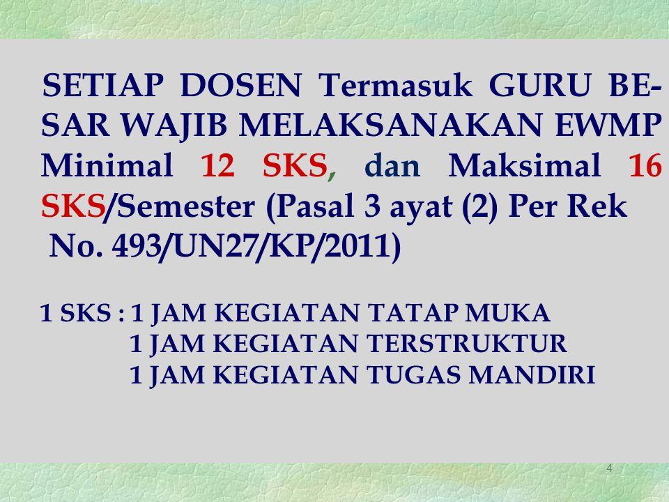 No. 493/UN27/KP/2011) 1 SKS : 1 JAM KEGIATAN TATAP MUKA