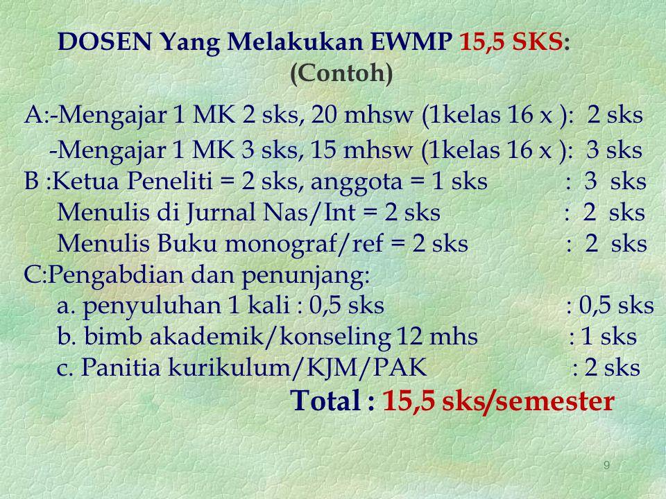 Total : 15,5 sks/semester (Contoh)
