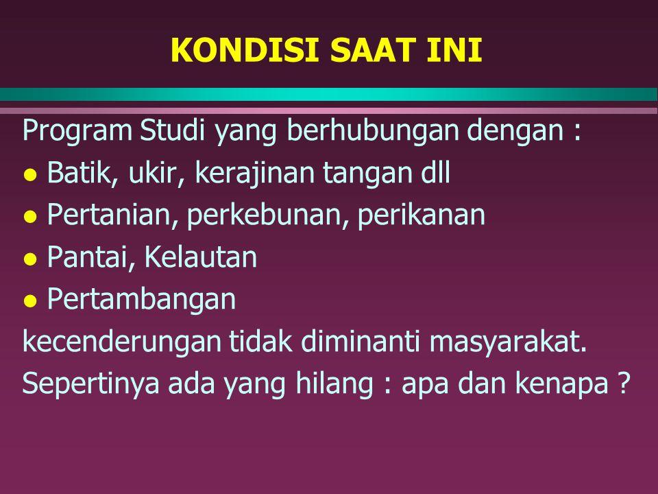 KONDISI SAAT INI Program Studi yang berhubungan dengan :