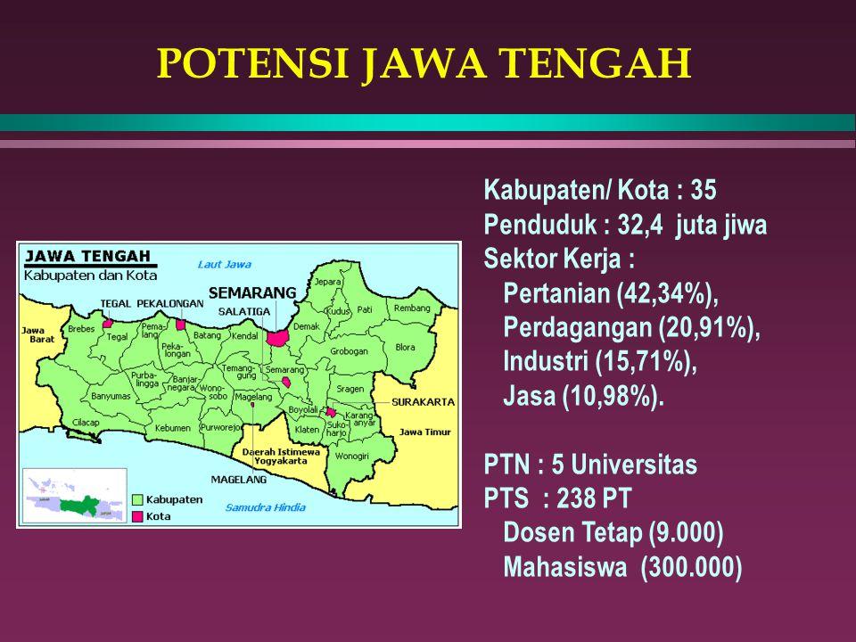 POTENSI JAWA TENGAH Kabupaten/ Kota : 35 Penduduk : 32,4 juta jiwa