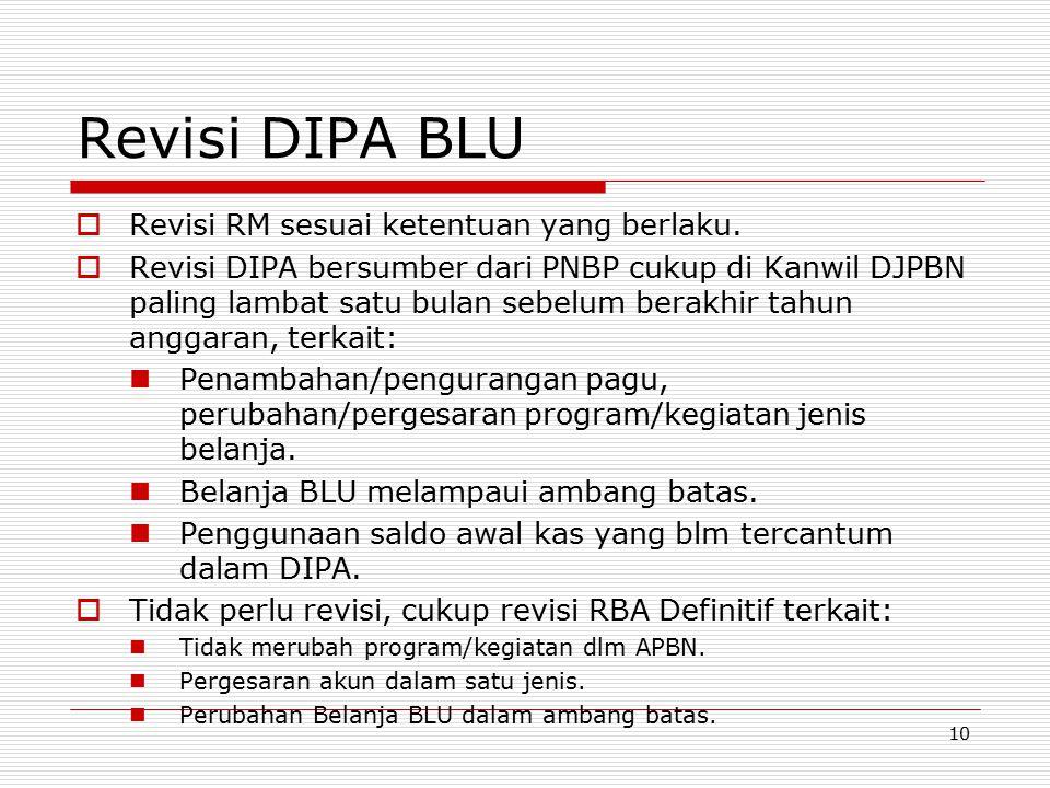 Revisi DIPA BLU Revisi RM sesuai ketentuan yang berlaku.