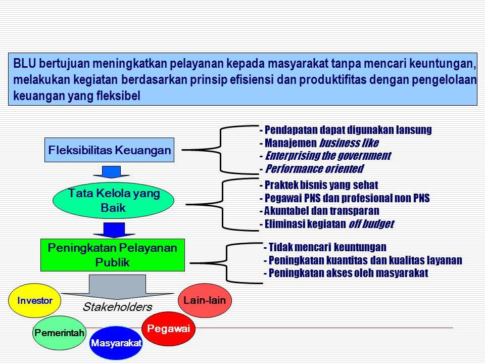 Fleksibilitas Keuangan Peningkatan Pelayanan