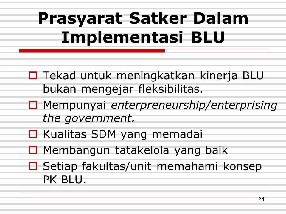 Prasyarat Satker Dalam Implementasi BLU