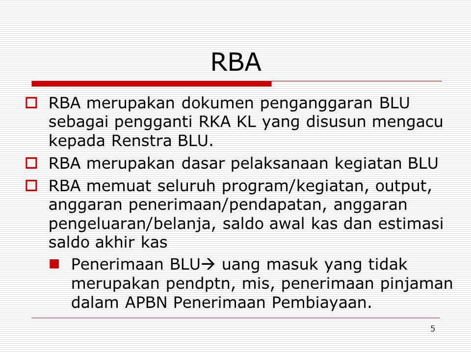 RBA RBA merupakan dokumen penganggaran BLU sebagai pengganti RKA KL yang disusun mengacu kepada Renstra BLU.