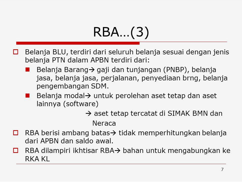 RBA…(3) Belanja BLU, terdiri dari seluruh belanja sesuai dengan jenis belanja PTN dalam APBN terdiri dari: