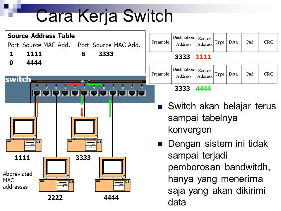 Cara Kerja Switch Switch akan belajar terus sampai tabelnya konvergen
