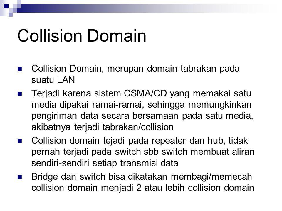Collision Domain Collision Domain, merupan domain tabrakan pada suatu LAN.