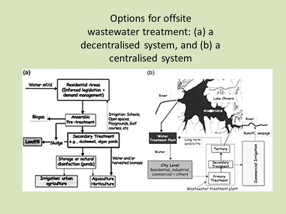 Options for offsite wastewater treatment: (a) a decentralised system, and (b) a centralised system