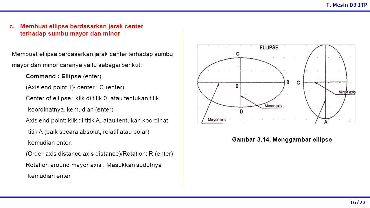 Gambar 3.14. Menggambar ellipse
