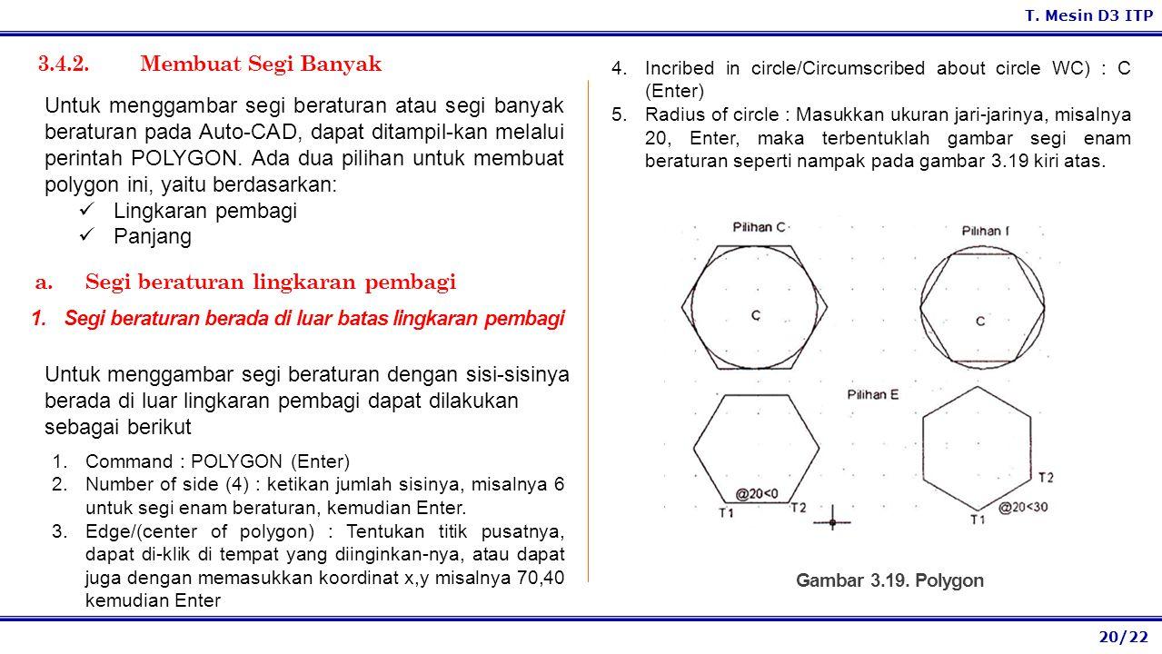 a. Segi beraturan lingkaran pembagi