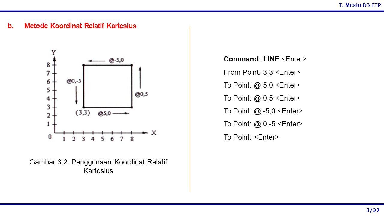 Gambar 3.2. Penggunaan Koordinat Relatif Kartesius