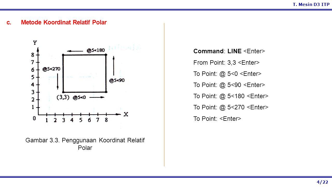 Gambar 3.3. Penggunaan Koordinat Relatif Polar