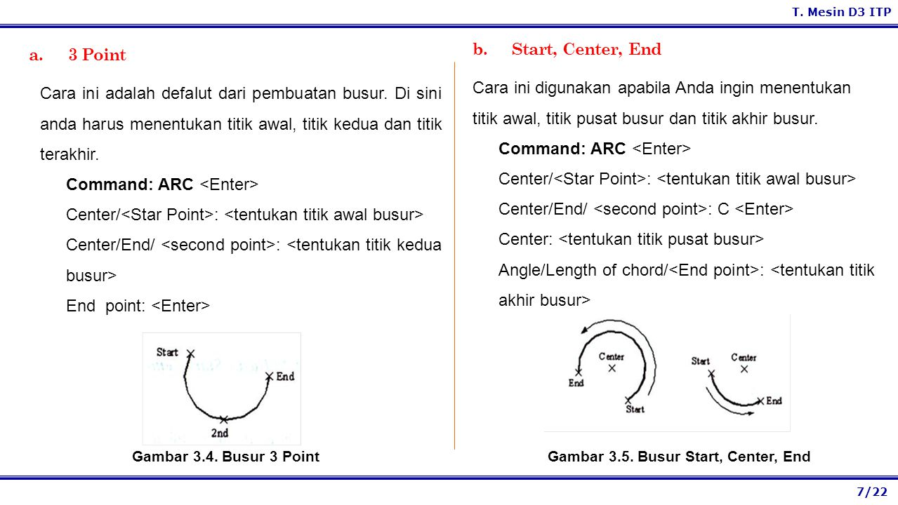 Gambar 3.5. Busur Start, Center, End