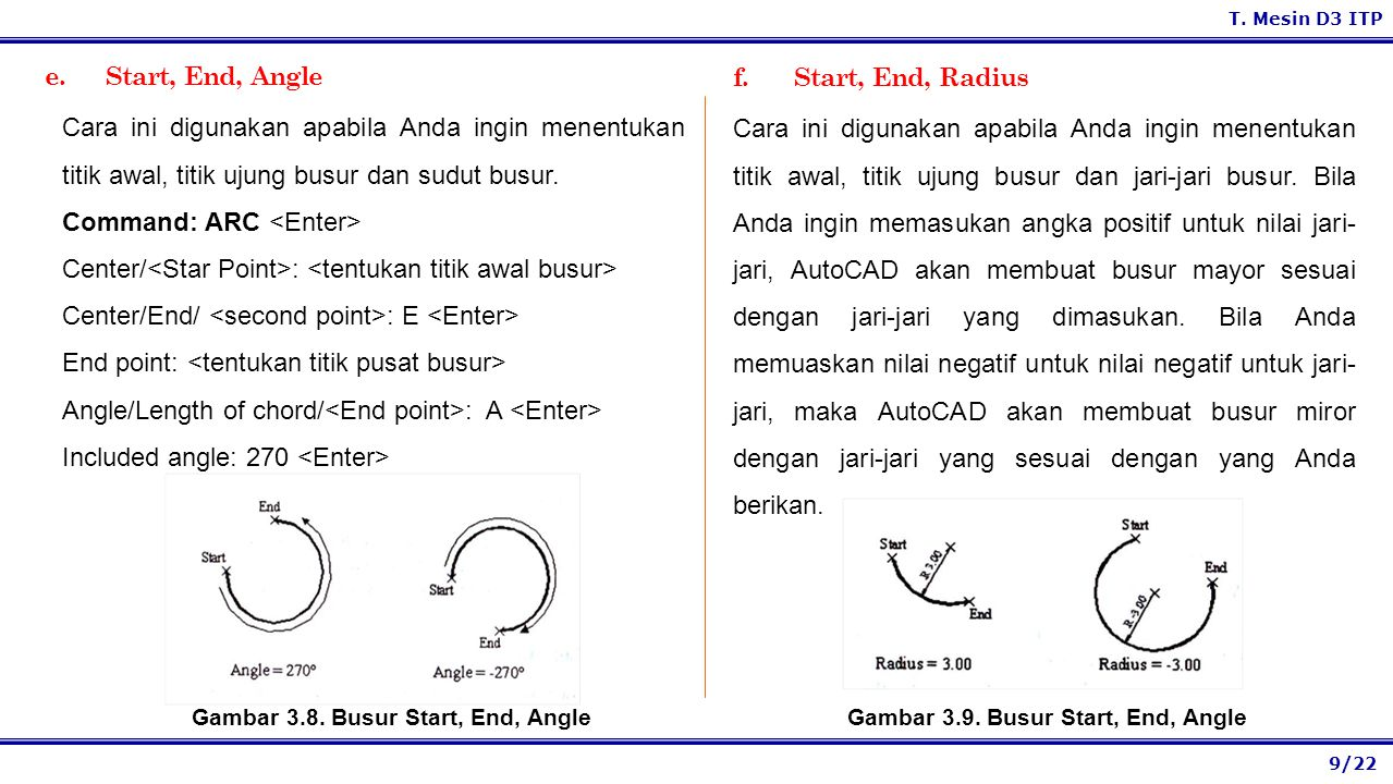 Gambar 3.8. Busur Start, End, Angle