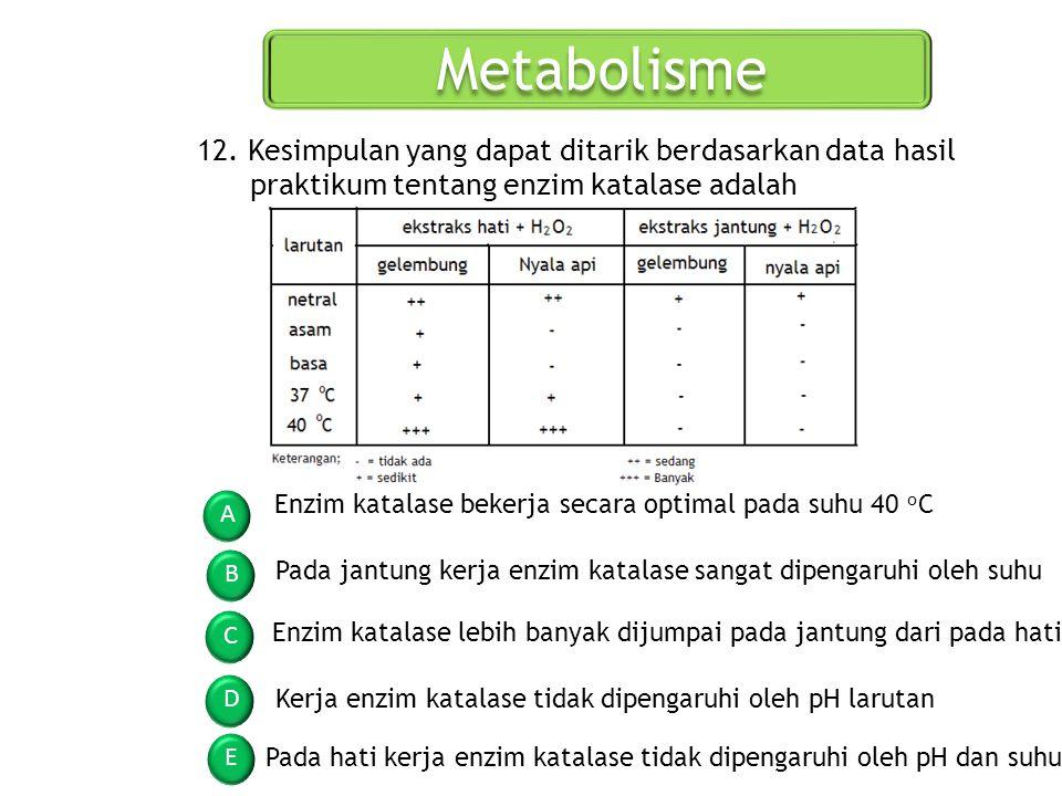 Metabolisme 12. Kesimpulan yang dapat ditarik berdasarkan data hasil praktikum tentang enzim katalase adalah.