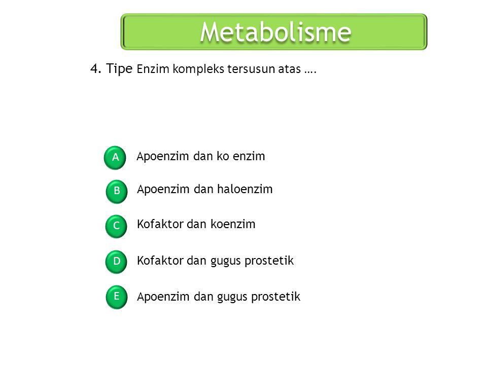 Metabolisme 4. Tipe Enzim kompleks tersusun atas ….