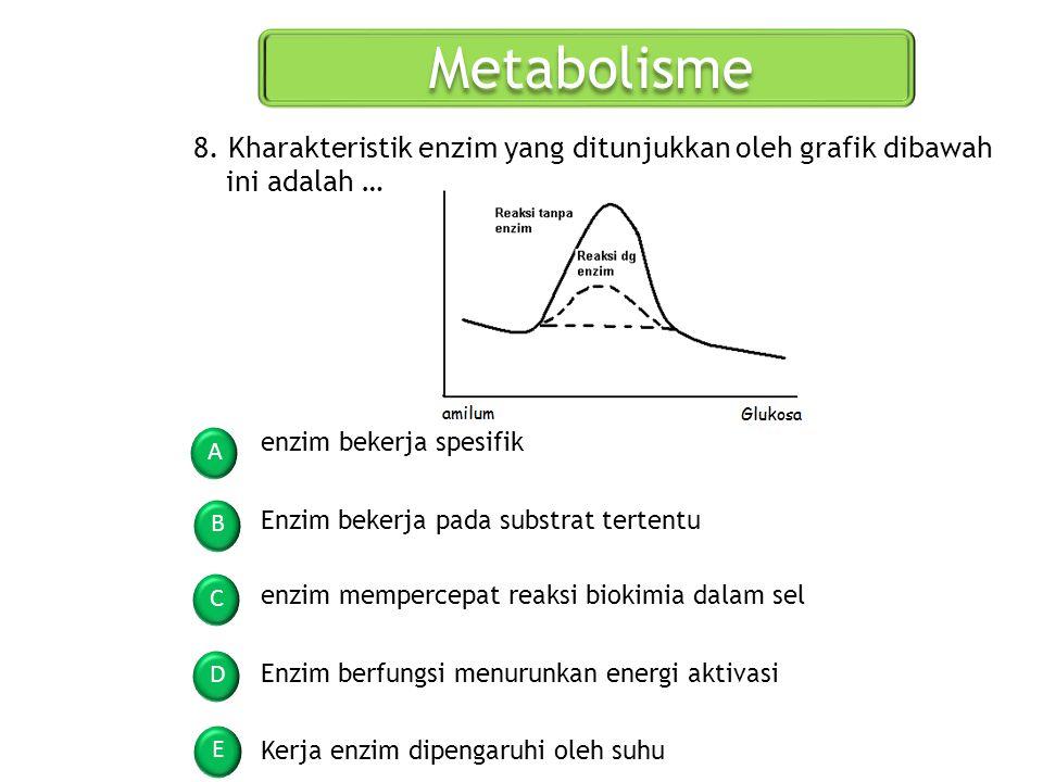 Metabolisme 8. Kharakteristik enzim yang ditunjukkan oleh grafik dibawah ini adalah … enzim bekerja spesifik.